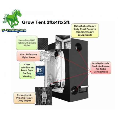Growtent 2x4x5-500×500  sc 1 st  Amazing Hydroponic : grow tent outside - memphite.com
